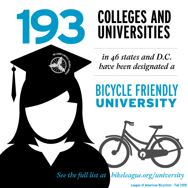 Infographic stating 193 universities are considered bicycle friendly
